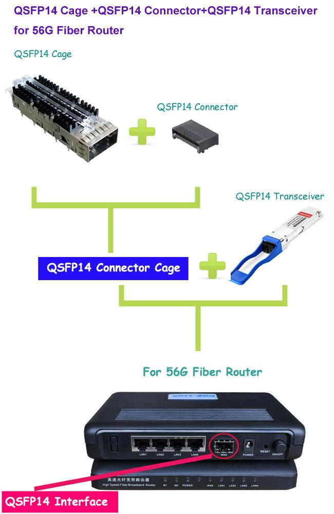 Optical Transceiver QSFP28 Cage Single Port Copper Alloy Material Press Fit Mounting